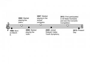 Isabelle's Timeline (1)